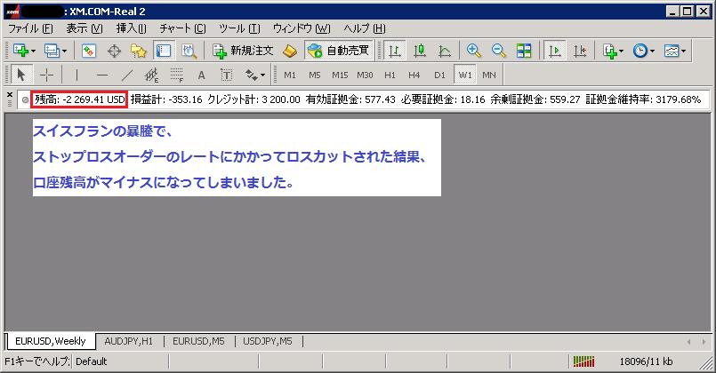01.XEM_CHFShock