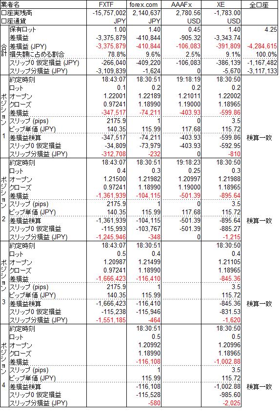 Result_1.19000SL